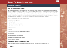 forex-brokers-comparison.com