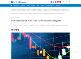 forex-brokers-review.toptenreviews.com