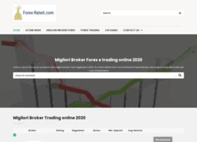 forex-rateit.com