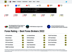 forex-ratings.com