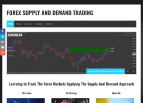 forex-supply-demand.com
