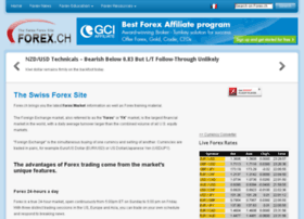 forex.ch