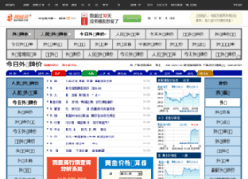 forex.gucheng.com