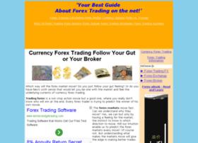 forex.value-guides.com