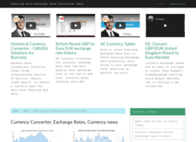 forex4signals.com