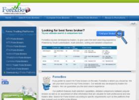 forexbox.org