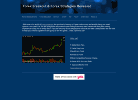 forexbreakout.yolasite.com