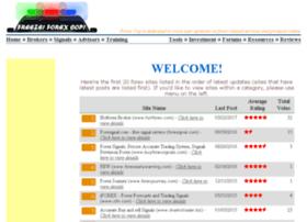 forexcop.com