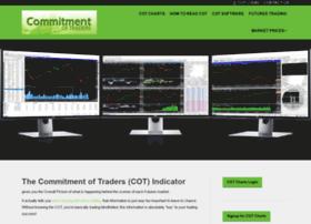 forexinvesting.com