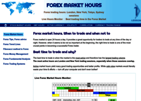 forexmarkethours.com