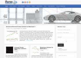 forexmetatraderindicators.com