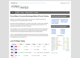 forexrates.net