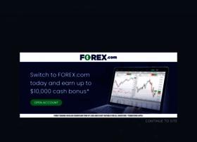 forexrazor.com
