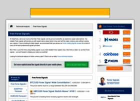 forexsignalz.com