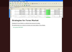 forexstrategies.altervista.org