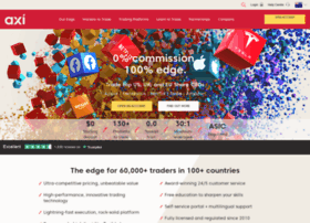 forextell.com