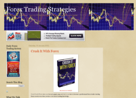 forextrading-strategies4u.blogspot.co.uk