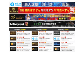 forexworldblog.com