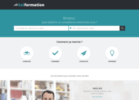 formatel.com