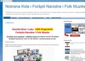 forspili.blogspot.com
