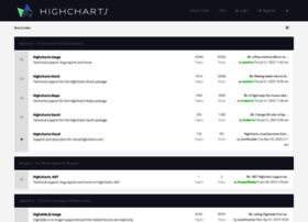forum.highcharts.com