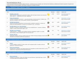 forumkredytowe.info.pl