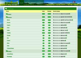 forums.simagri.com