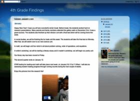 fourthfindings.blogspot.com