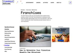 franchises.about.com