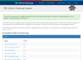 frc-districtrankings.usfirst.org