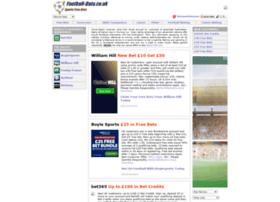 freebets.football-data.co.uk