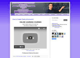 freeonlinelearningcourses.blogspot.com