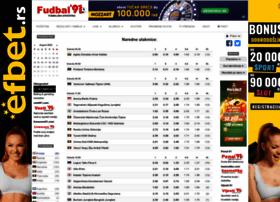 fudbal91.com