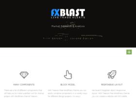 fxblast.com