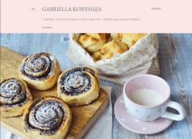 gabicsek.blogspot.hu