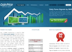 gainprice.com