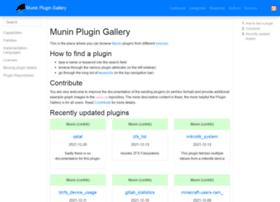 gallery.munin-monitoring.org