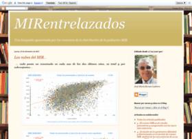 gangasmir.blogspot.com.es