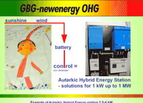gbg-newenergy.de