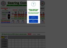 gearingcommander.com