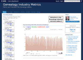 genealogymetrics.ning.com