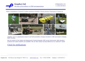 geophex.com