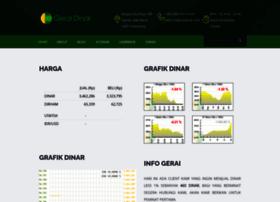 geraidinar.com