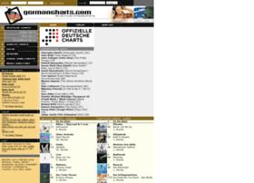 germancharts.com