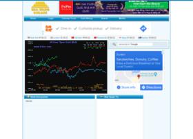 giavangonline.com