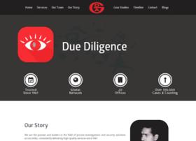 globedetective.com