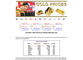 goldprices.biz