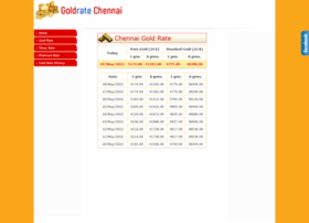 goldratechennai.com