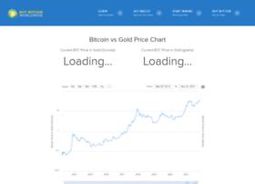 goldresource.net