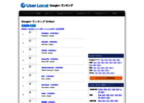 gplus.userlocal.jp